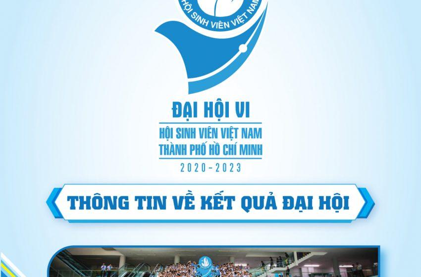 Nghị quyết Đại hội đại biểu Hội Sinh viên Việt Nam Thành phố Hồ Chí Minh lần thứ VI, nhiệm kỳ 2020 – 2023